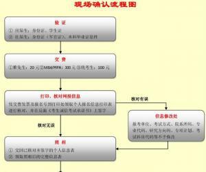 中国科学技术大学2011年考研现场确认的通知